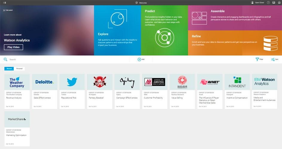 IBM lanza Expert Storybooks, una herramienta de detección de insights